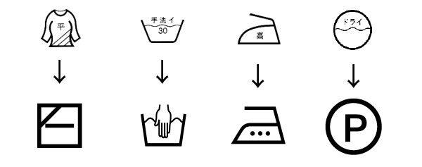新・洗濯表示は「まるで暗号」 「12月から国際マークに」で大混乱?