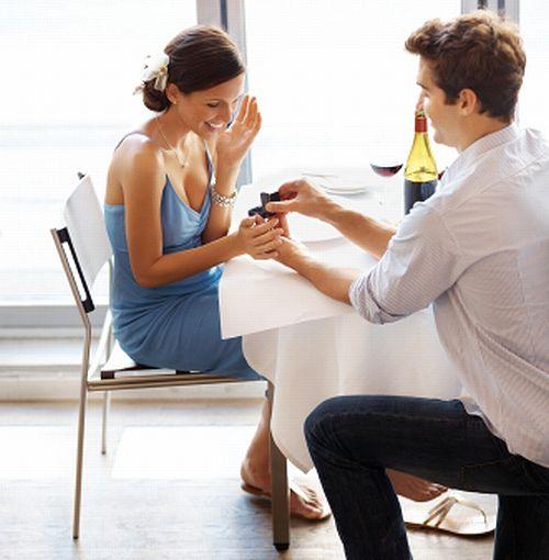 どんなプロポーズ、告白されたいですか?