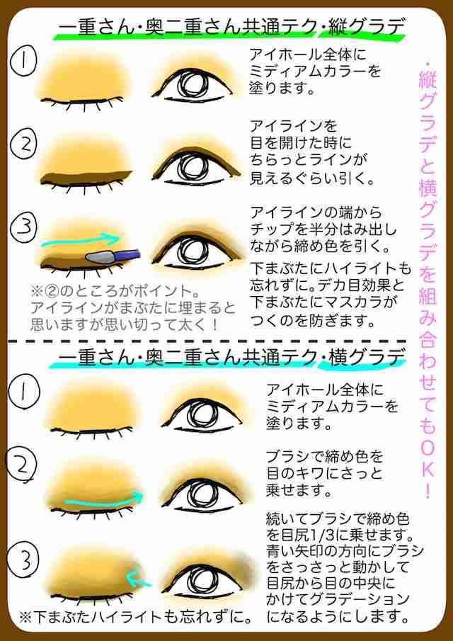 ガルちゃんで画像(サイト)を貼り付ける方法&練習Part14
