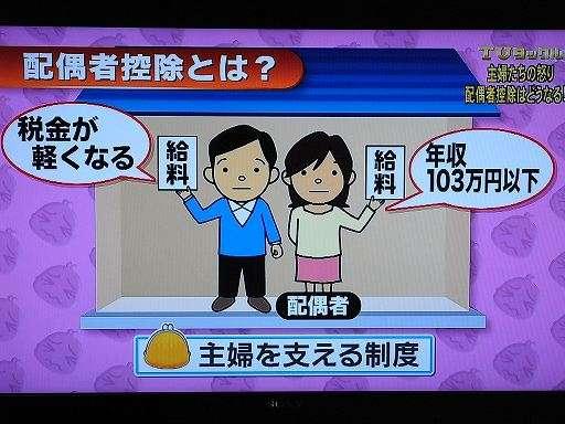 配偶者控除 130万円か150万円 上限引き上げ2案