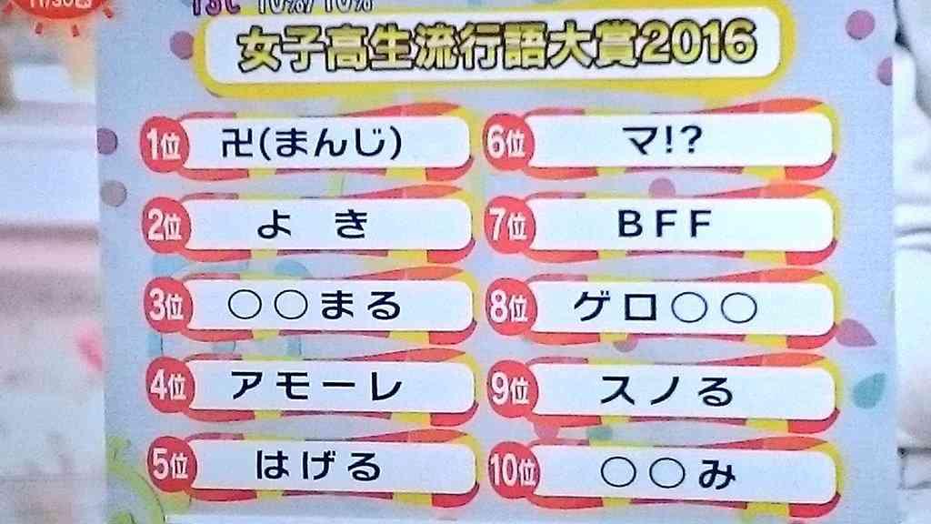 2016女子高生流行語 卍・まんじ・よき・〇〇まる意味は?