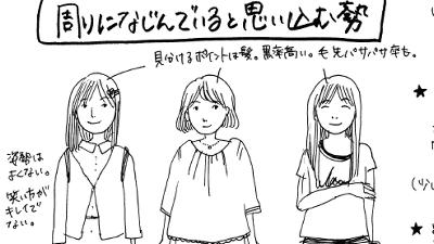 オタク女子のファッションを分類&見分け方を詳細解説した「オタク女の教えるほんとうのオタク女ファッション」が公開中 - GIGAZINE