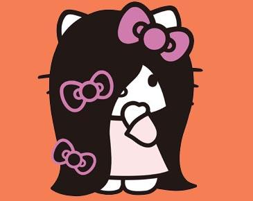 キティちゃんのいろんな姿を貼るトピ