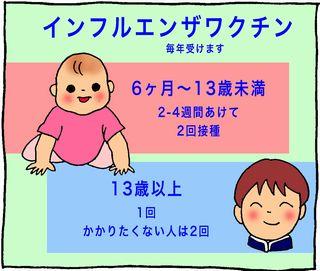 インフルエンザワクチンは効果がない?:朝日新聞デジタル