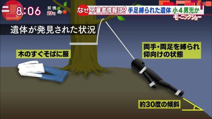 日本の未解決事件を語ろう