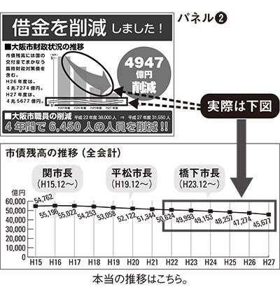 「またテレビの印象操作か?」入国した外国人数を示したグラフがおかしいとの指摘が話題に
