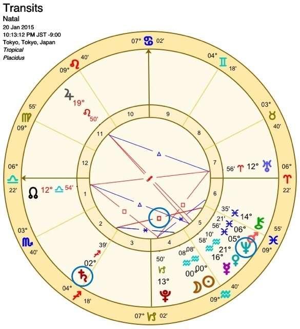 「知らなかった」が命取り!?(ヤマト運輸メール便と射手座土星90魚座海王星の話)|天と地とあなたをつなぐ ~ほともこの西洋占星術~