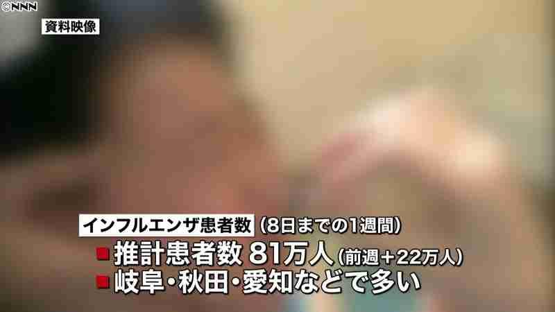 インフルエンザ 今月末から来月がピークか(日本テレビ系(NNN)) - Yahoo!ニュース