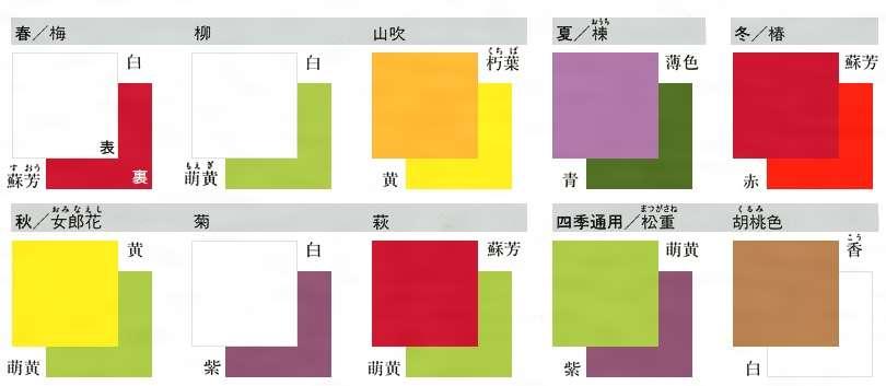 日本の伝統色を語りませんか?
