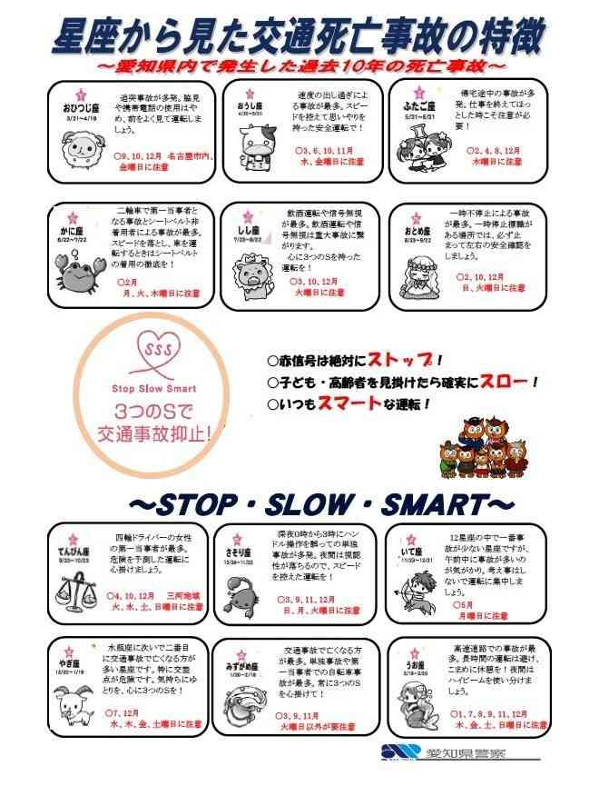 みずがめ座は死亡事故が多い、はホント? 愛知県警「星座別死亡事故調査」が話題 : J-CASTニュース