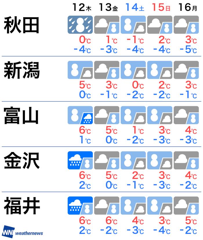 【最強寒波が南下】北陸は災害レベルの大雪の恐れ、週末は名古屋でも積雪の可能性