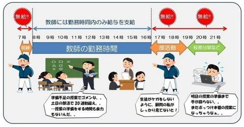 中学部活動に休養日=教員負担軽減で通知―文科省