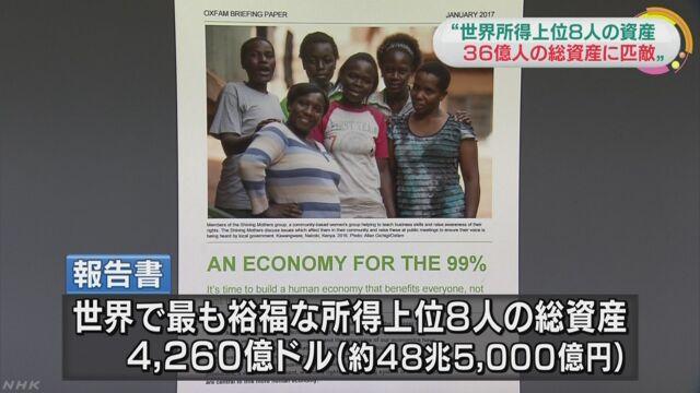 世界の所得上位8人の資産 36億人の総資産に匹敵 | NHKニュース