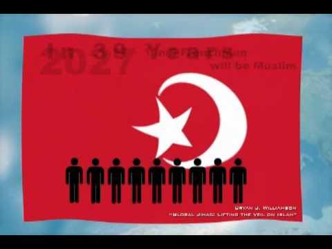 Muslim Demographics - YouTube