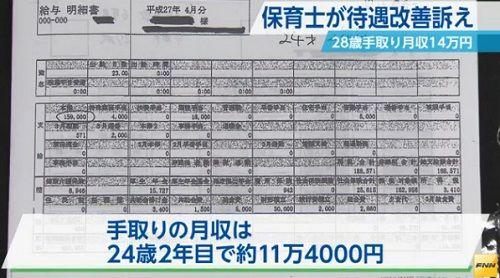 小池百合子都知事が保育士の月給を見直しへ 平均4万4000円を上乗せ