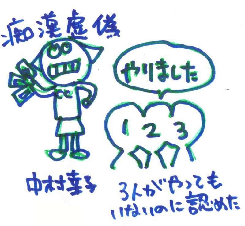 中村幸子事件◆ | 報道判決 報道判決、毀損捜索 報道被害 - 楽天ブログ