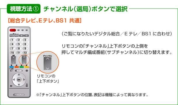 マルチ編成 - 地上・BSデジタル放送ガイド
