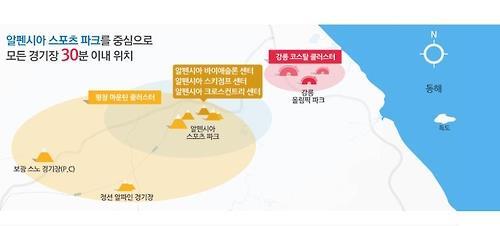 平昌五輪組織委 HP独島記載への日本反発に「対応価値なし」