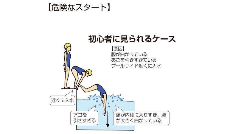 アメトーーク! 浅いプールの飛び込みに「危険すぎる」の声(内田良) - 個人 - Yahoo!ニュース