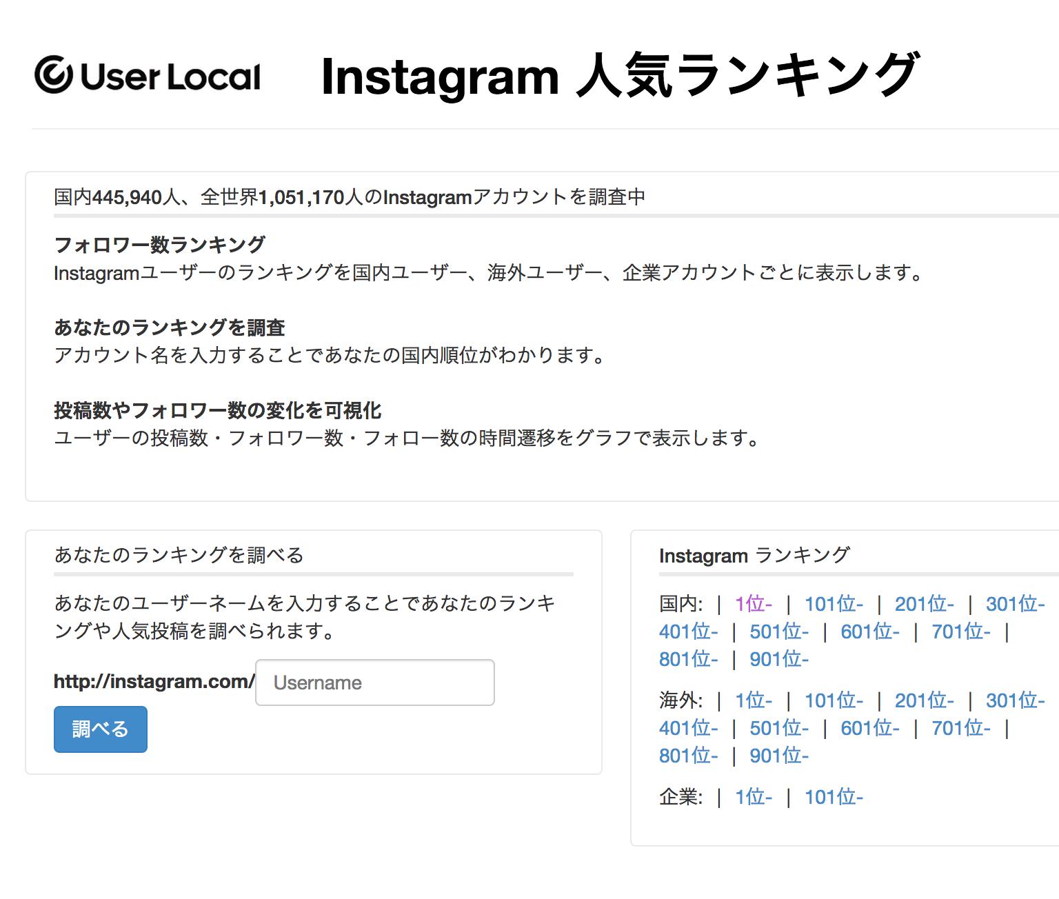 Instagram(インスタグラム)人気ランキング ユーザーの人気投稿やフォロワー数変化がわかる