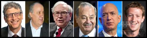 世界の所得上位8人の資産 36億人の総資産に匹敵