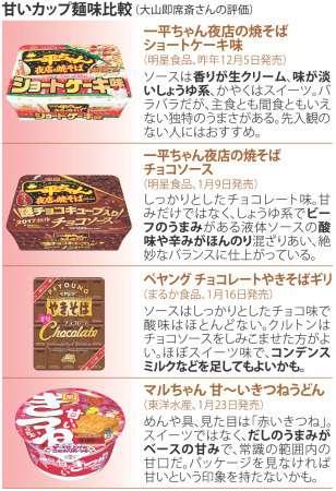 <甘いカップ麺>バレンタインに乱入 さすがにそれは… (毎日新聞) - Yahoo!ニュース