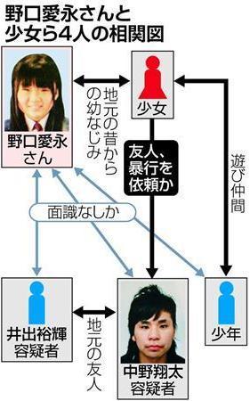 【千葉女性監禁】少女生き埋め初公判 「殺さないで」命ごいかまわず 被告、前日に穴掘り監禁準備