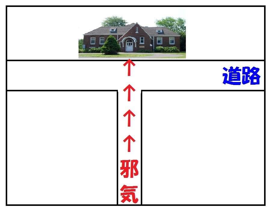 買ってはいけない土地の特徴11 運気がグングンUPする住宅風水講座