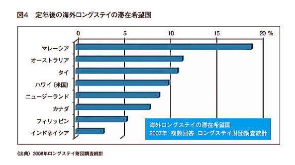 もしも低予算で長期滞在したいなら?世界で最も生活費が安い国ベスト10