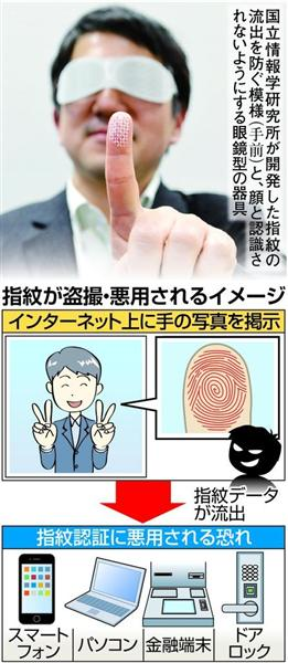 【指紋ネット盗難】