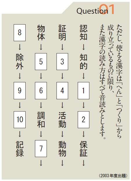 芦田愛菜、「NN勉強法」で2つの難関校を突破 どちらに進学?