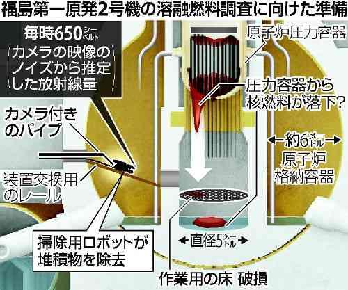 福島第一原発2号機、毎時650シーベルトを観測…過去最高を更新、除去作業を中断