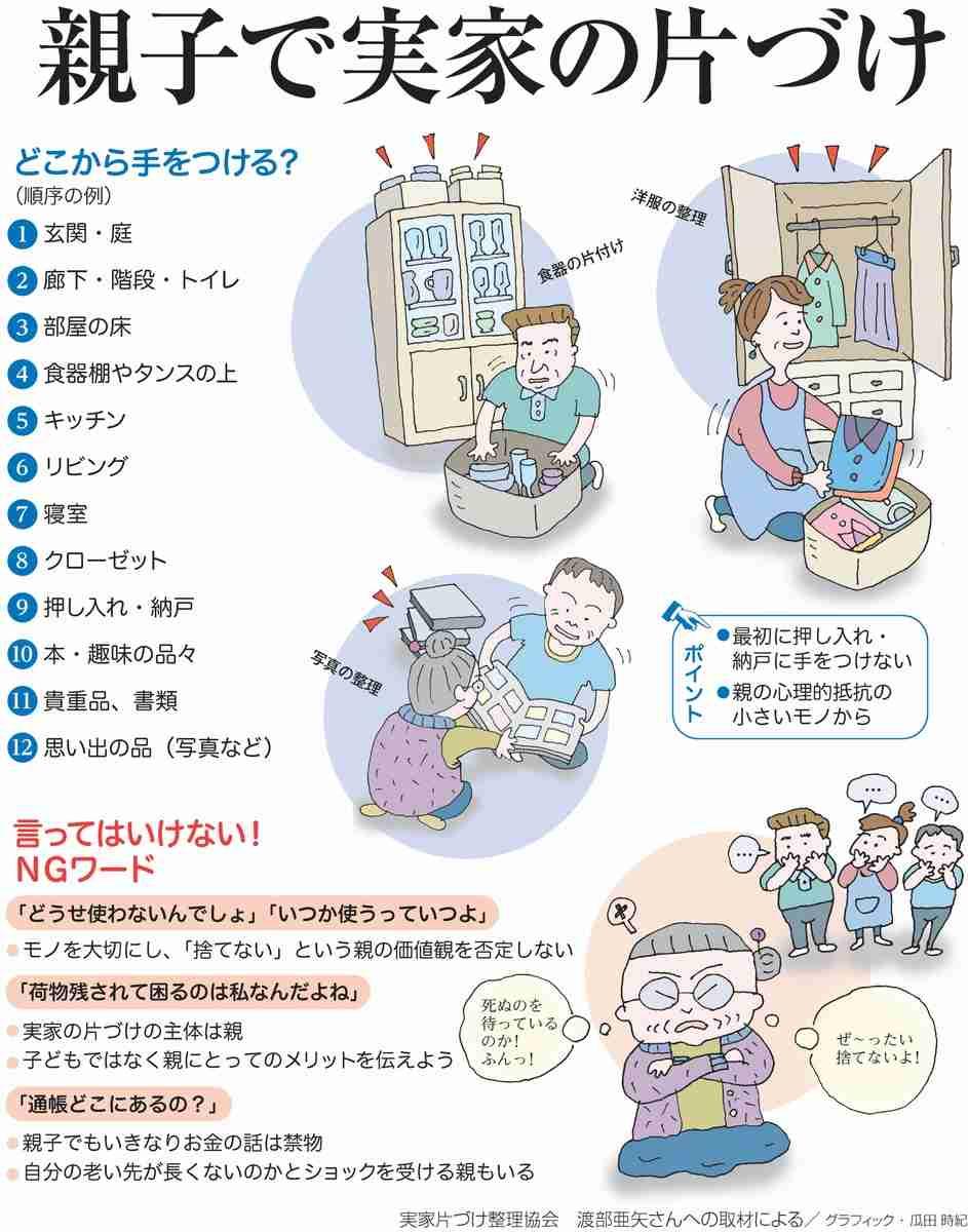 実家の片付け、NGワードは 親子げんかを避けるコツ:朝日新聞デジタル