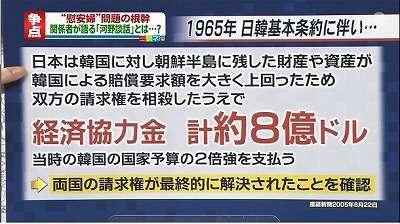 日本の韓国援助の総額は最低でも23兆円? 《転載ご自由に》 - BBの覚醒記録。無知から来る親中親韓から離脱、日本人としての目覚めの記録。
