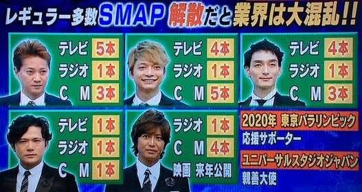 木村拓哉 脱SMAPへ!5月から