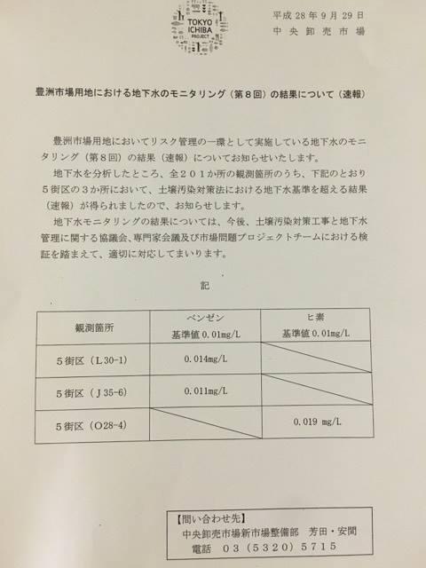 豊洲新市場の地下水から環境基準値を上回るベンゼン・ヒ素が検出されたので、事実関係を整理します | 東京都議会議員 おときた駿 公式サイト