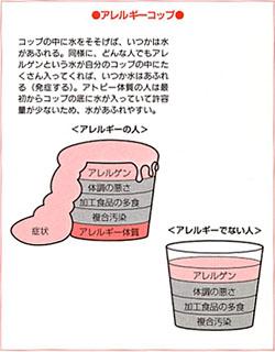 和田アキ子が花粉症の人のマスクに指摘「我慢できるんちゃうの?」