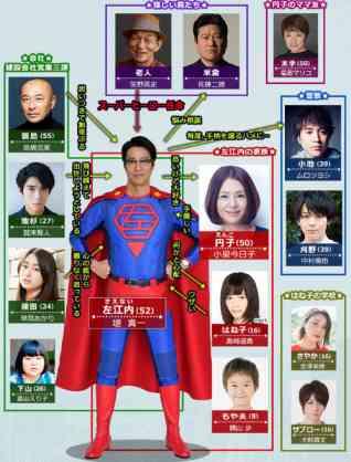 【実況・感想】スーパーサラリーマン左江内氏 第9話