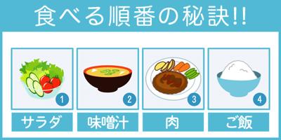 食べる順番って重要?