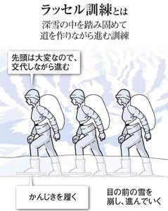 栃木の雪崩死亡事故 主催者側が強行したラッセル訓練が雪崩を誘発か