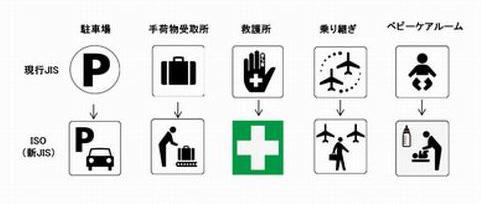 温泉マーク、変更なし 国際規格と併用へ 経産省