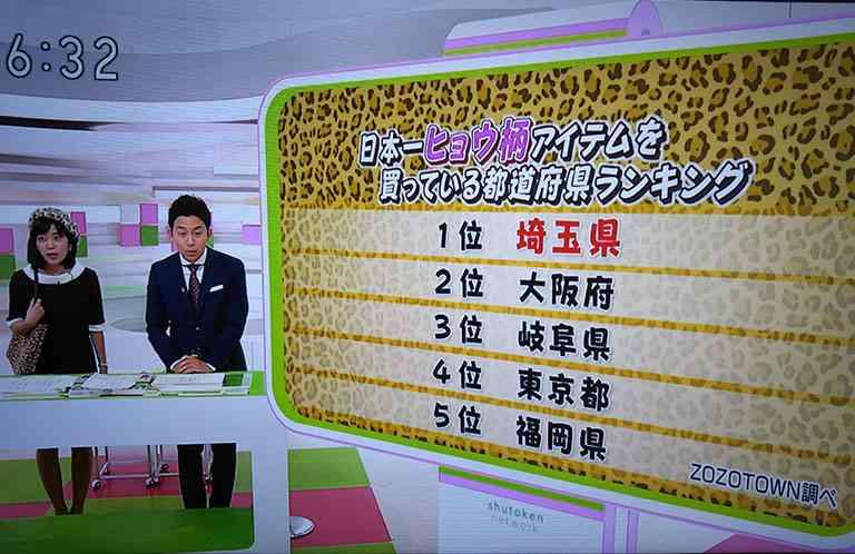 ヒョウ柄購入、1位は「大阪のおばちゃん」ではなかった。1位は…