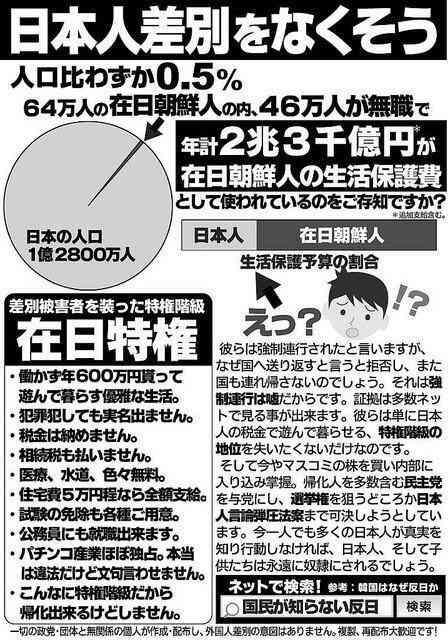 在日韓国朝鮮人の生活保護が2兆3千億円という大嘘。有名デマチラシを検証する1 : 脱「愛国カルト」のススメ