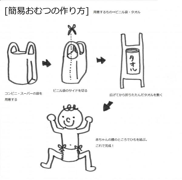 ビニール袋活用法