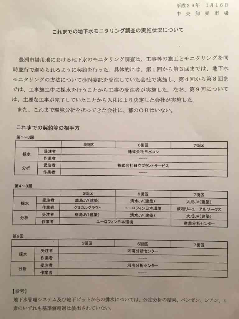 参考人が衝撃発言。豊洲市場の地下水採取、都による不適切な指示が発覚か | 東京都議会議員 おときた駿 公式サイト