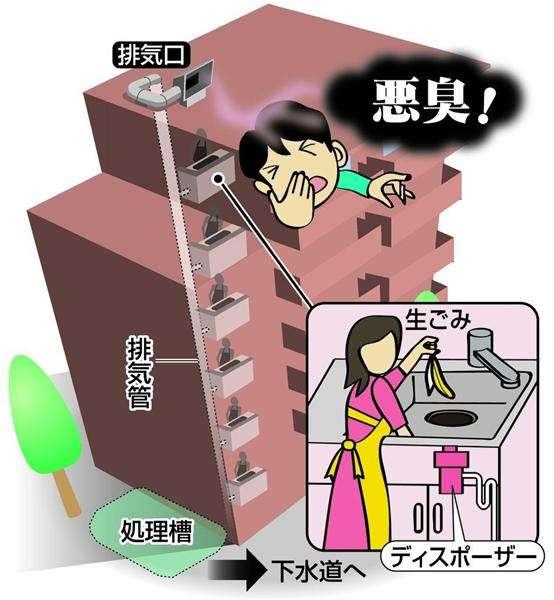 「悪臭で住めない」提訴、バルコニーの上にディスポーザー排気口 5200万円で購入の男性 大阪地裁