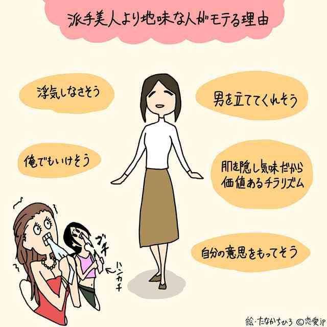 美人より「俺でもいけそう!」と思わせる女性が結局はモテる件