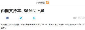 【世論調査】安倍内閣支持率58%(6.3%↑) 共同通信「単純比較はできないが…」と異例のコメント | 保守速報
