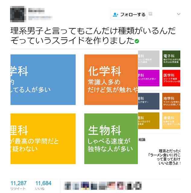 情報系は「とりあえず音ゲー」!? 理系男子を分類したツイートが話題 | ガジェット通信