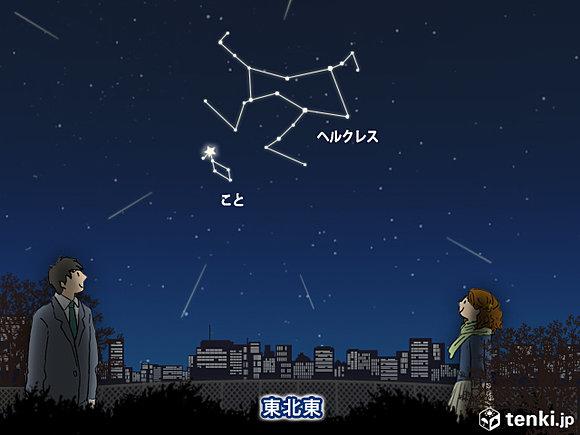 【夜空】4月こと座流星群がピーク